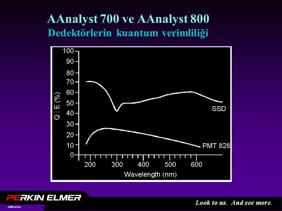 AB98-0x12xe AAnalyst 700 ve AAnalyst 800 Dedektörlerin kuantum verimliliği photomultiplier solid state detector