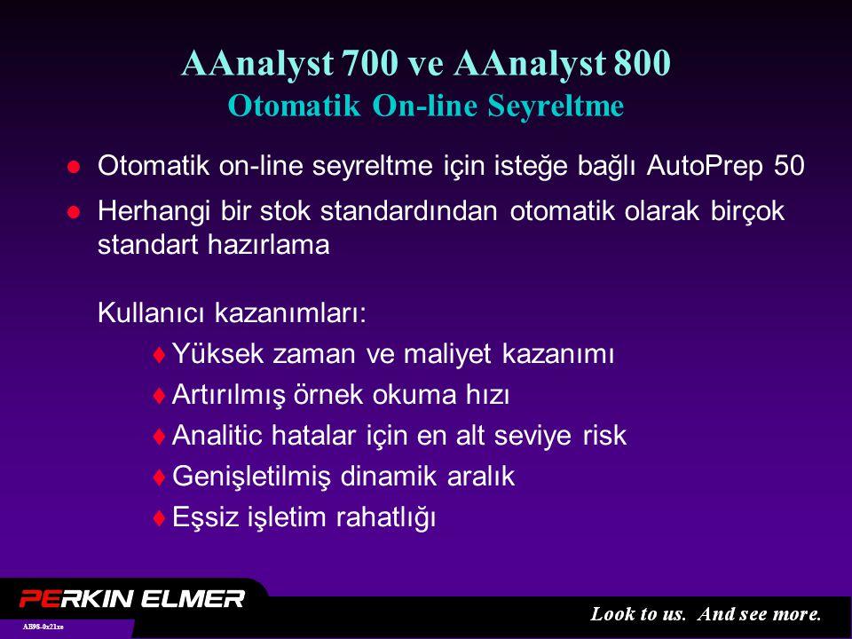 AB98-0x21xe AAnalyst 700 ve AAnalyst 800 Otomatik On-line Seyreltme l Otomatik on-line seyreltme için isteğe bağlı AutoPrep 50 l Herhangi bir stok standardından otomatik olarak birçok standart hazırlama Kullanıcı kazanımları:  Yüksek zaman ve maliyet kazanımı  Artırılmış örnek okuma hızı  Analitic hatalar için en alt seviye risk  Genişletilmiş dinamik aralık  Eşsiz işletim rahatlığı
