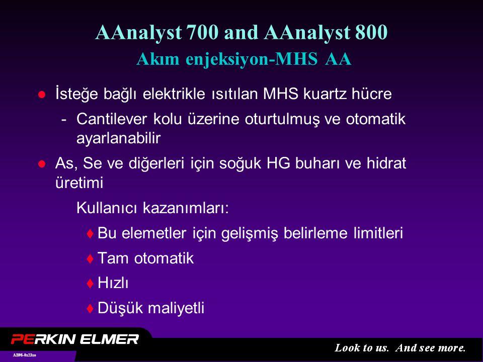 AB98-0x23xe AAnalyst 700 and AAnalyst 800 Akım enjeksiyon-MHS AA l İsteğe bağlı elektrikle ısıtılan MHS kuartz hücre -Cantilever kolu üzerine oturtulmuş ve otomatik ayarlanabilir l As, Se ve diğerleri için soğuk HG buharı ve hidrat üretimi Kullanıcı kazanımları:  Bu elemetler için gelişmiş belirleme limitleri  Tam otomatik  Hızlı  Düşük maliyetli