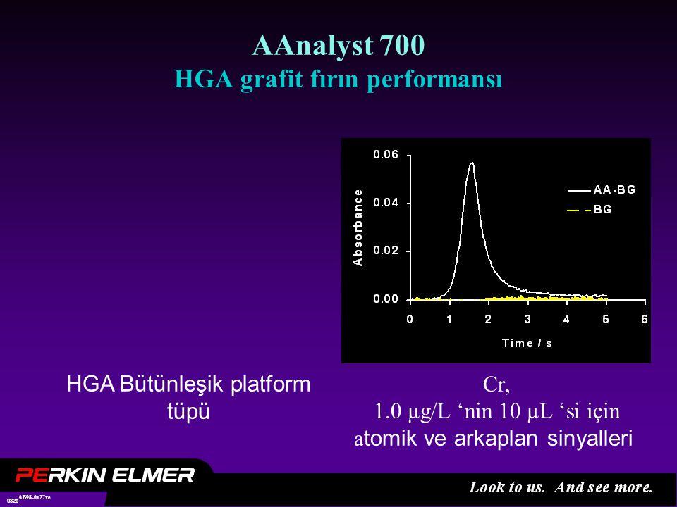 AB98-0x27xe 082e Cr, 1.0 µg/L 'nin 10 µL 'si için atomik ve arkaplan sinyalleri HGA Bütünleşik platform tüpü AAnalyst 700 HGA grafit fırın performansı