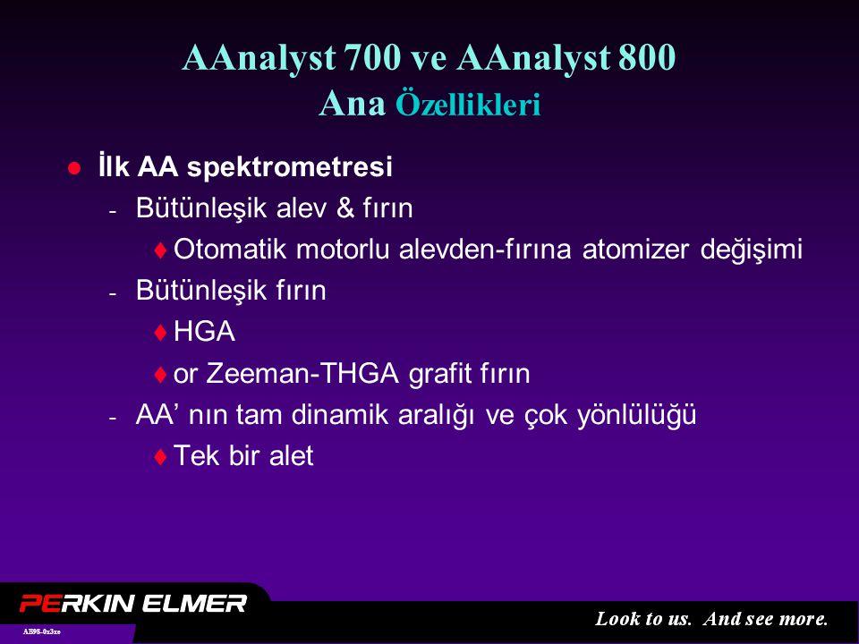 AB98-0x24xe AAnalyst 700 and AAnalyst 800 Tam aralık grafit fırın AA l HGA fırın ve D 2 arkaplan düzeltmesi  AAnalyst 700 l THGA fırın ve Zeeman-etkisi arkaplan düzeltmesi  AAnalyst 800 l Kullanıcı kazanımları:  Kişiye özel gereksinimlere ve bütçelere uygun en iyi sistem seçimi  STPF anlayışı ile yüksek performans ve neredeyse parazitsiz trace analizi