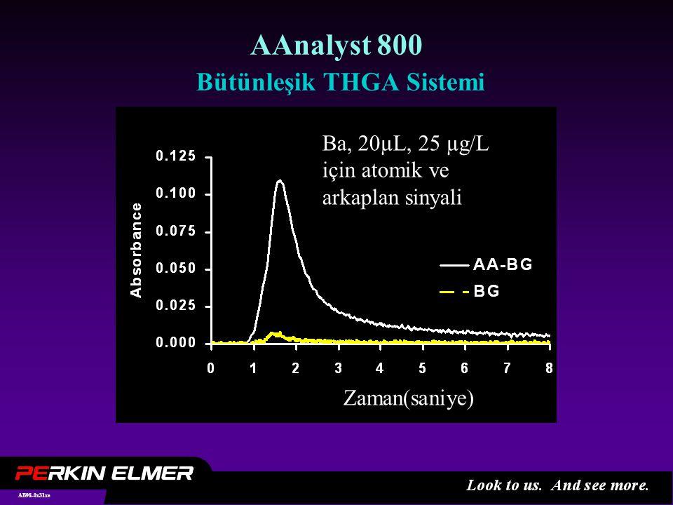 AB98-0x31xe AAnalyst 800 Bütünleşik THGA Sistemi Ba, 20µL, 25 µg/L için atomik ve arkaplan sinyali Zaman(saniye)