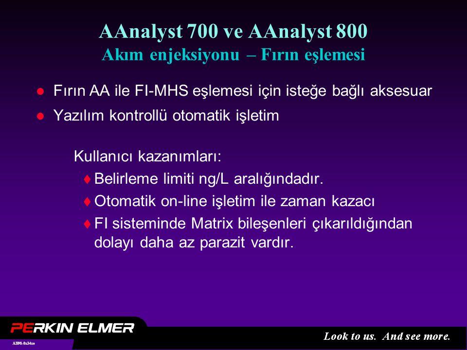 AB98-0x34xe AAnalyst 700 ve AAnalyst 800 Akım enjeksiyonu – Fırın eşlemesi l Fırın AA ile FI-MHS eşlemesi için isteğe bağlı aksesuar l Yazılım kontrollü otomatik işletim Kullanıcı kazanımları:  Belirleme limiti ng/L aralığındadır.