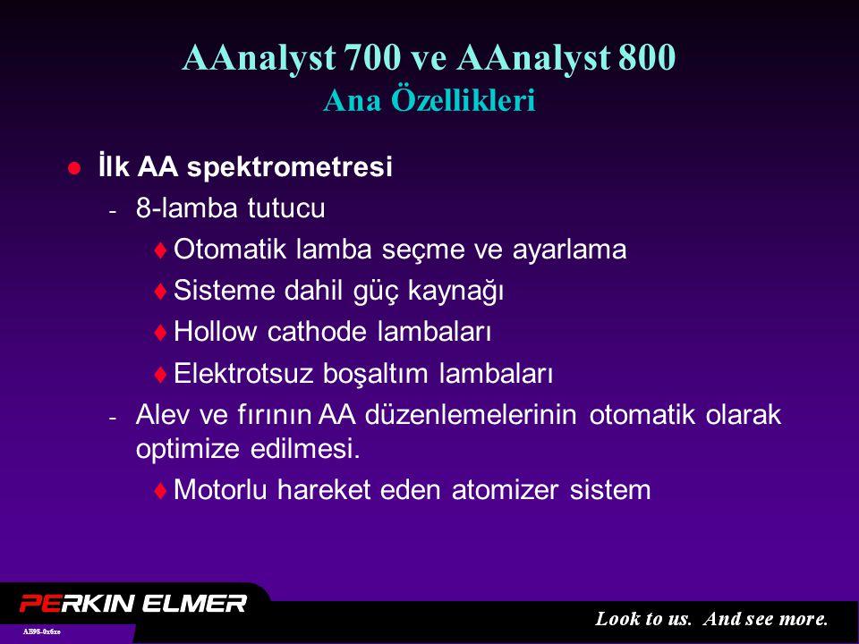 AB98-0x17xe AAnalyst 700 ve AAnalyst 800 Eşsiz yazılım anlayışı l Önceden kaydedilmiş kullanıcı metotları ile otomatik sistem ayarları - Workspace'den direkt olarak  Metot  Örnek bilgisi  Bireysel ekran tasarımı, pencere seçimi, vs...
