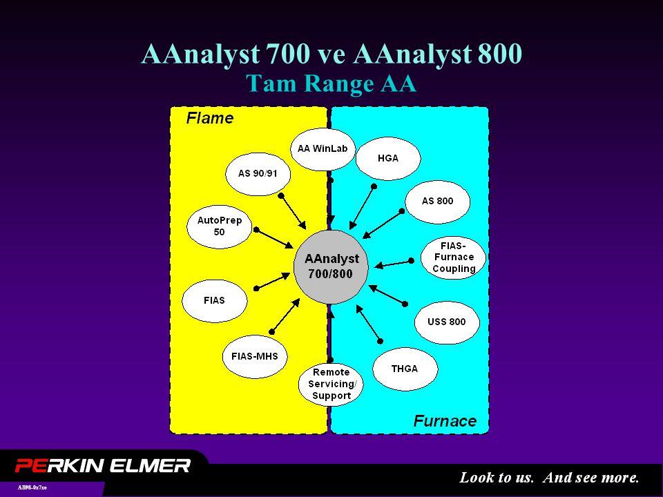 AB98-0x28xe AAnalyst 800 Bütünleşik THGA fırın sistemi