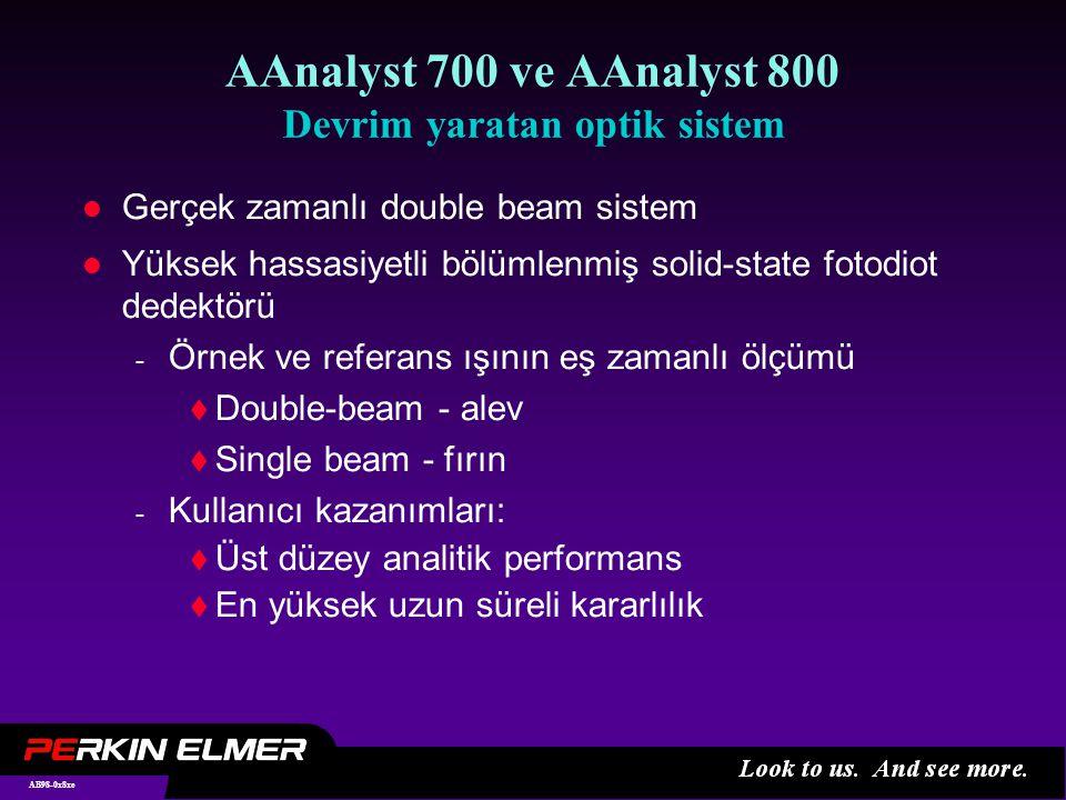 AB98-0x8xe AAnalyst 700 ve AAnalyst 800 Devrim yaratan optik sistem l Gerçek zamanlı double beam sistem l Yüksek hassasiyetli bölümlenmiş solid-state fotodiot dedektörü - Örnek ve referans ışının eş zamanlı ölçümü  Double-beam - alev  Single beam - fırın - Kullanıcı kazanımları:  Üst düzey analitik performans  En yüksek uzun süreli kararlılık