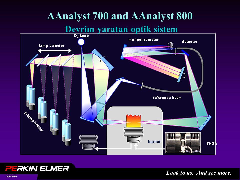 AB98-0x9xe burner AAnalyst 700 and AAnalyst 800 Devrim yaratan optik sistem