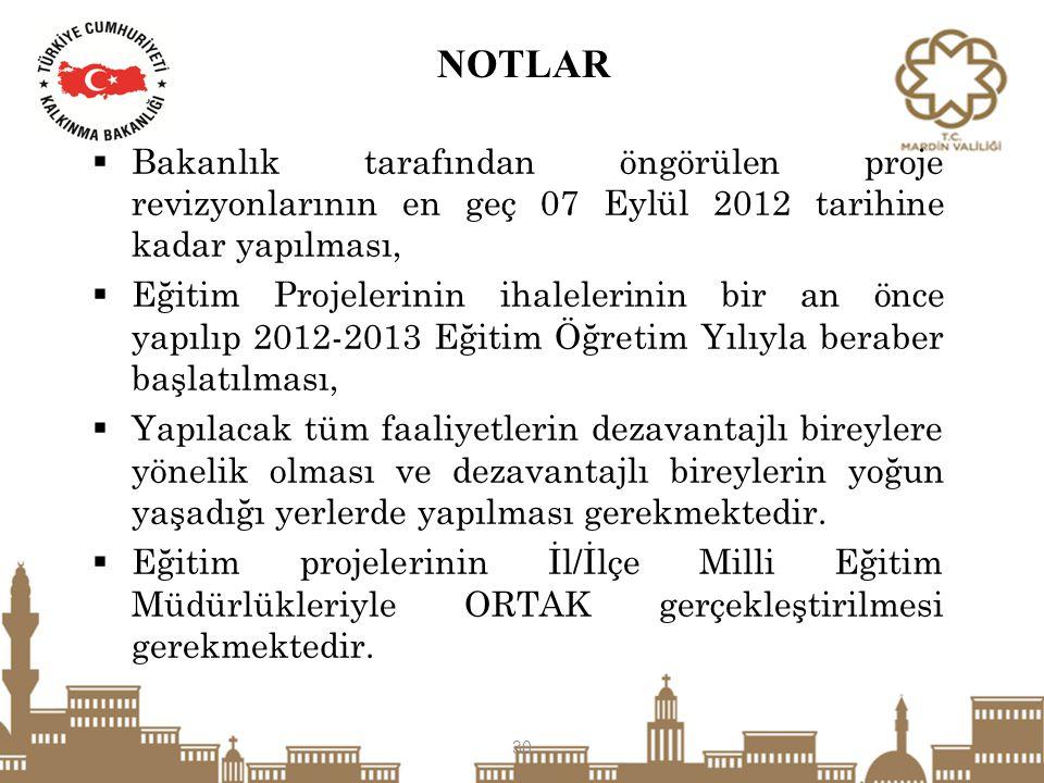 NOTLAR  Bakanlık tarafından öngörülen proje revizyonlarının en geç 07 Eylül 2012 tarihine kadar yapılması,  Eğitim Projelerinin ihalelerinin bir an