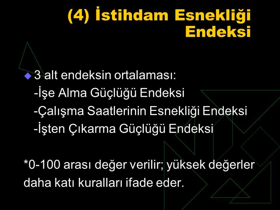 (4) İstihdam Esnekliği Endeksi  3 alt endeksin ortalaması: -İşe Alma Güçlüğü Endeksi -Çalışma Saatlerinin Esnekliği Endeksi -İşten Çıkarma Güçlüğü Endeksi *0-100 arası değer verilir; yüksek değerler daha katı kuralları ifade eder.