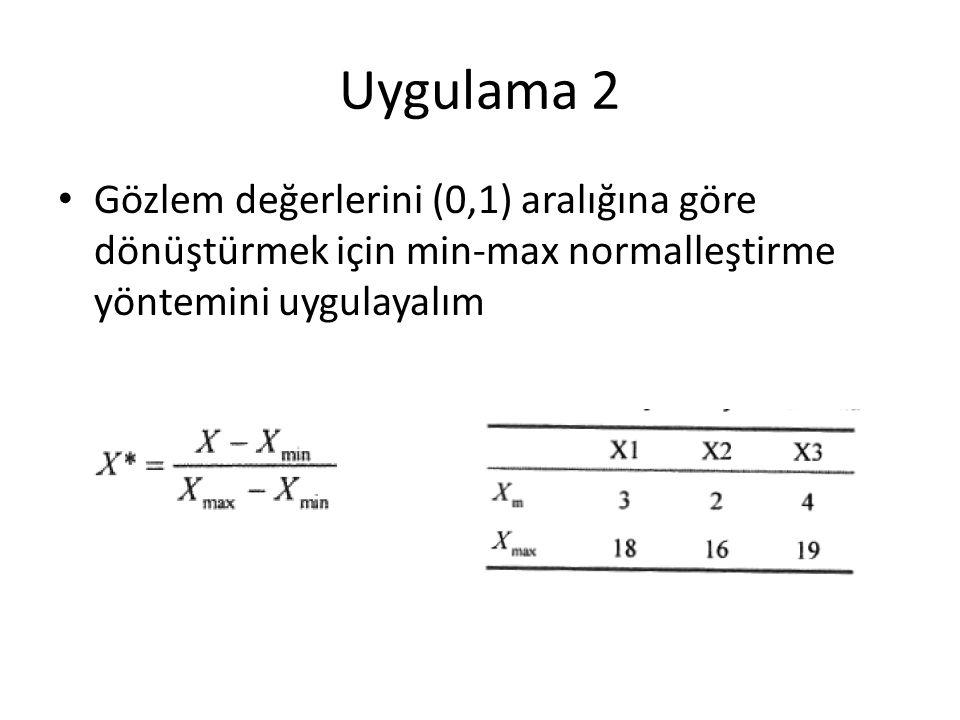 Uygulama 2 Gözlem değerlerini (0,1) aralığına göre dönüştürmek için min-max normalleştirme yöntemini uygulayalım
