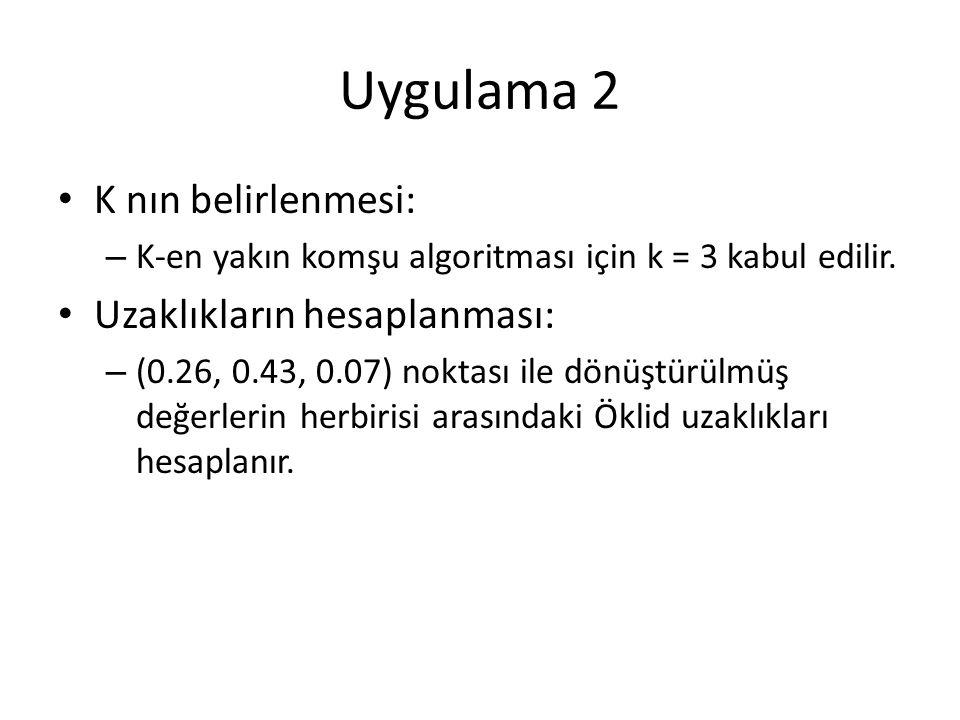 Uygulama 2 K nın belirlenmesi: – K-en yakın komşu algoritması için k = 3 kabul edilir.