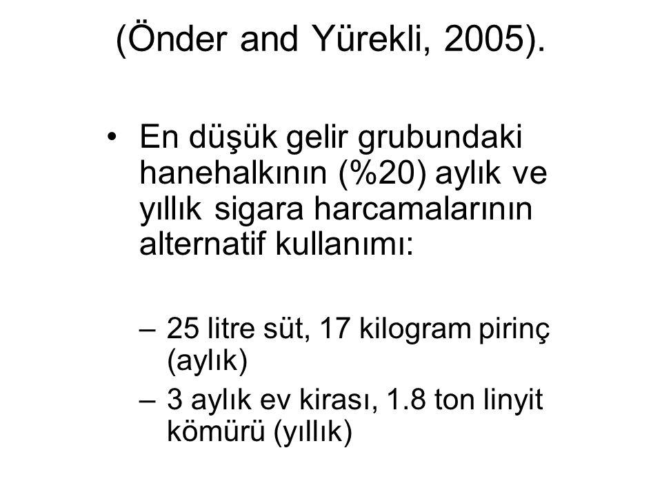 (Önder and Yürekli, 2005). En düşük gelir grubundaki hanehalkının (%20) aylık ve yıllık sigara harcamalarının alternatif kullanımı: –25 litre süt, 17