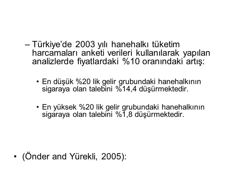 –Türkiye'de 2003 yılı hanehalkı tüketim harcamaları anketi verileri kullanılarak yapılan analizlerde fiyatlardaki %10 oranındaki artış: En düşük %20 l