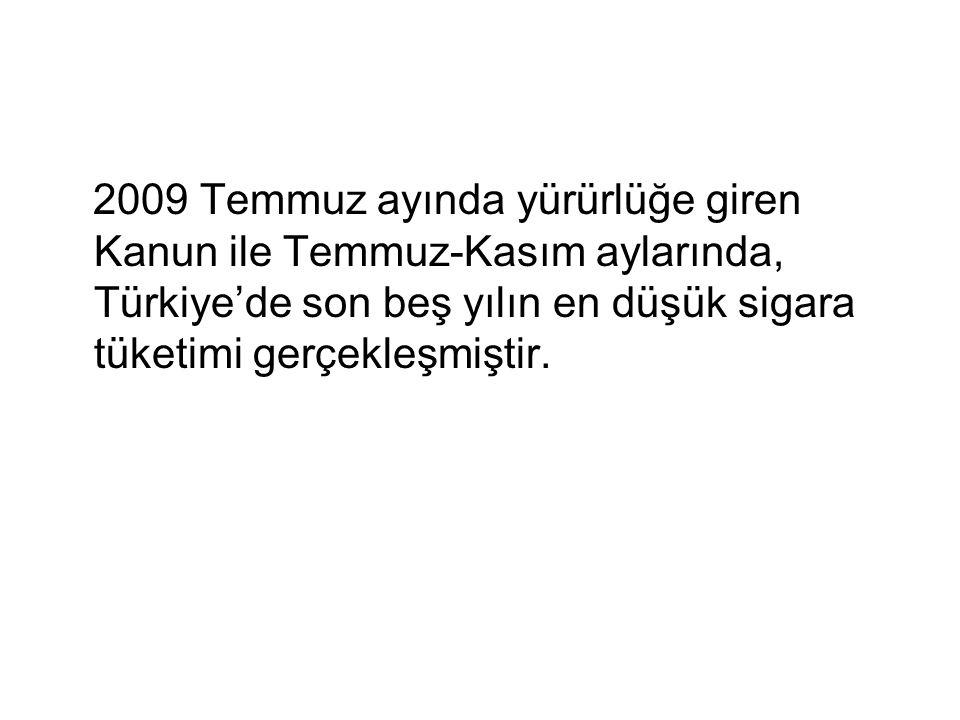 2009 Temmuz ayında yürürlüğe giren Kanun ile Temmuz-Kasım aylarında, Türkiye'de son beş yılın en düşük sigara tüketimi gerçekleşmiştir.