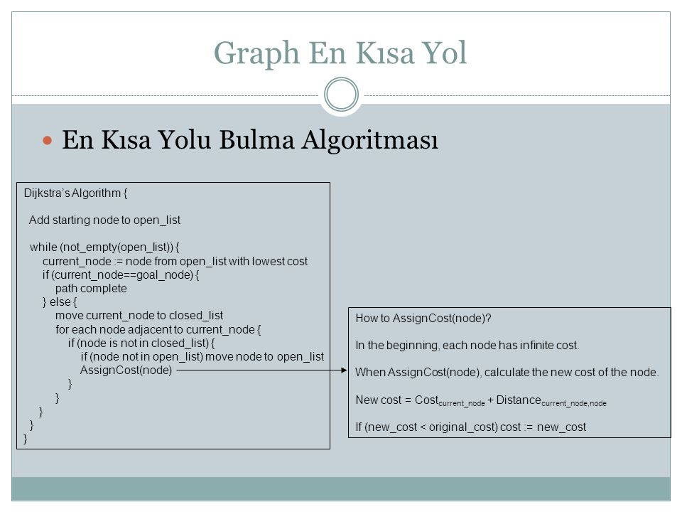 Graph En Kısa Yol En Kısa Yolu Bulma Algoritması Dijkstra's Algorithm { Add starting node to open_list while (not_empty(open_list)) { current_node := node from open_list with lowest cost if (current_node==goal_node) { path complete } else { move current_node to closed_list for each node adjacent to current_node { if (node is not in closed_list) { if (node not in open_list) move node to open_list AssignCost(node) } How to AssignCost(node).