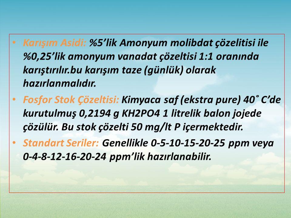 Karışım Asidi: %5'lik Amonyum molibdat çözelitisi ile %0,25'lik amonyum vanadat çözeltisi 1:1 oranında karıştırılır.bu karışım taze (günlük) olarak ha