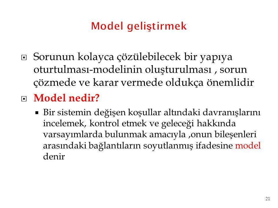  Sorunun kolayca çözülebilecek bir yapıya oturtulması-modelinin oluşturulması, sorun çözmede ve karar vermede oldukça önemlidir  Model nedir?  Bir