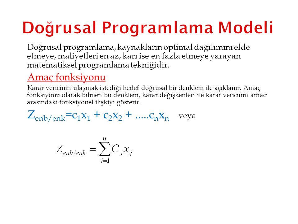 Do ğ rusal Programlama Modeli Doğrusal programlama, kaynakların optimal dağılımını elde etmeye, maliyetleri en az, karı ise en fazla etmeye yarayan ma