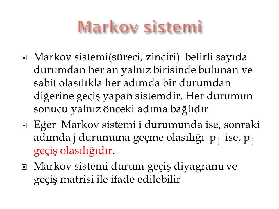  Markov sistemi(süreci, zinciri) belirli sayıda durumdan her an yalnız birisinde bulunan ve sabit olasılıkla her adımda bir durumdan diğerine geçiş y