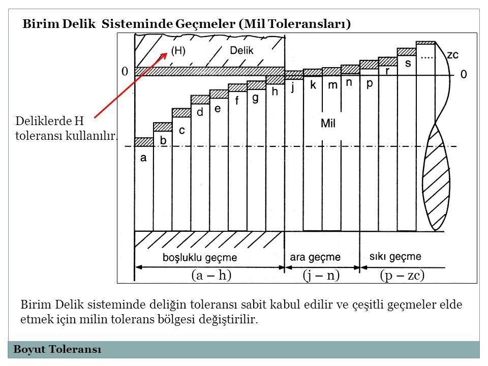 Birim Mil Sisteminde Geçmeler (Delik Toleransları) Birim Mil sisteminde milin toleransı sabit kabul edilir ve deliğin tolerans bölgesi değiştirilir.