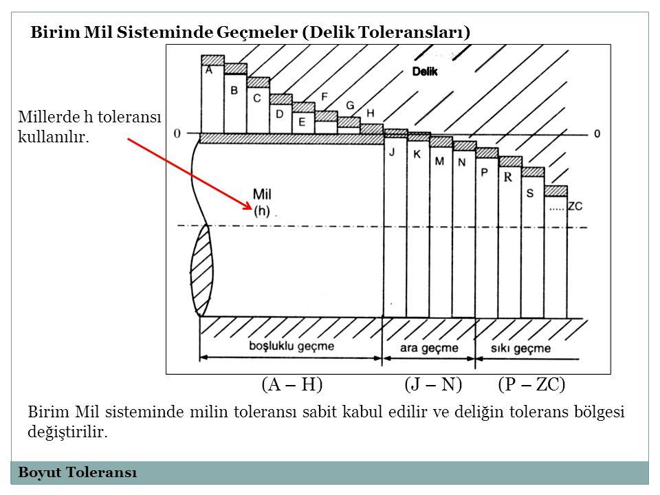 ISO tolerans sisteminde IT01, IT00, IT1,..IT 18 olmak üzere 20 tolerans kalitesi bulunmaktadır.