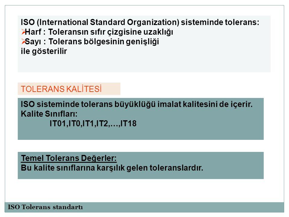 ISO Tolerans standartı Temel toleranslar;  Kalite kademesine bağlı bir katsayı (k)  Tolerans birimi (i) nin çarpımımdan elde edilir.