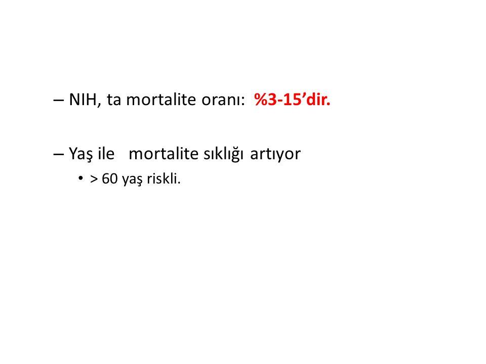 – NIH, ta mortalite oranı: %3-15'dir. – Yaş ile mortalite sıklığı artıyor > 60 yaş riskli.