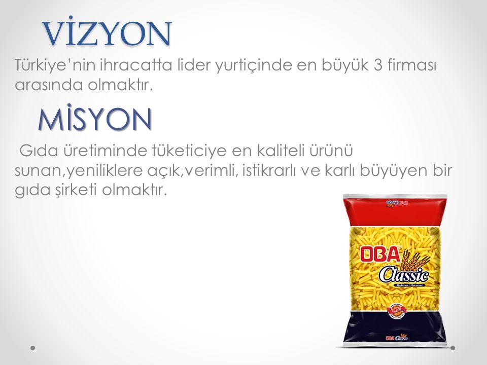 VİZYON Türkiye'nin ihracatta lider yurtiçinde en büyük 3 firması arasında olmaktır.