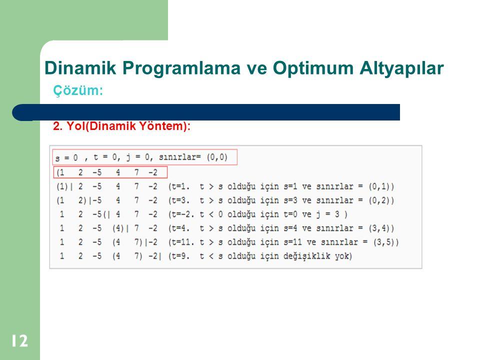 Dinamik Programlama ve Optimum Altyapılar 12 Çözüm: 2. Yol(Dinamik Yöntem):