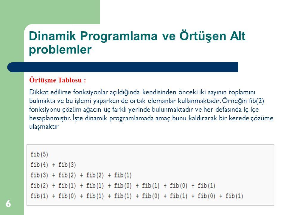 Dinamik Programlama ve Örtüşen Alt problemler 6 Örtüşme Tablosu : Dikkat edilirse fonksiyonlar açıldı ğ ında kendisinden önceki iki sayının toplamını