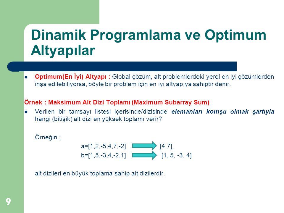 Dinamik Programlama ve Optimum Altyapılar 9 Optimum(En İyi) Altyapı : Global çözüm, alt problemlerdeki yerel en iyi çözümlerden inşa edilebiliyorsa, b