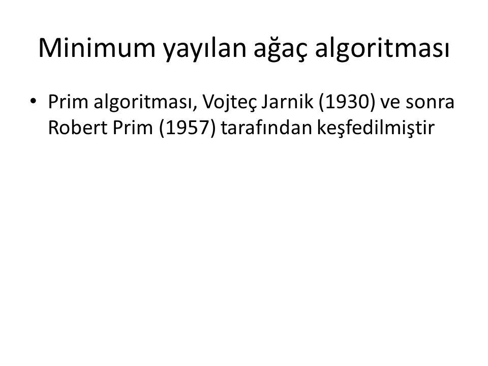 Minimum yayılan ağaç algoritması Prim algoritması, Vojteç Jarnik (1930) ve sonra Robert Prim (1957) tarafından keşfedilmiştir