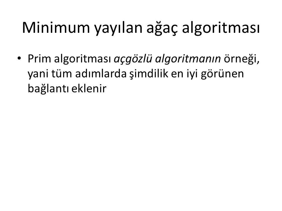 Minimum yayılan ağaç algoritması Prim algoritması açgözlü algoritmanın örneği, yani tüm adımlarda şimdilik en iyi görünen bağlantı eklenir