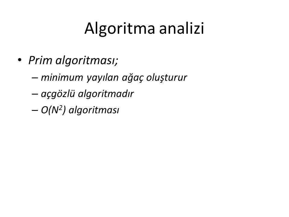 Algoritma analizi Prim algoritması; – minimum yayılan ağaç oluşturur – açgözlü algoritmadır – O(N 2 ) algoritması