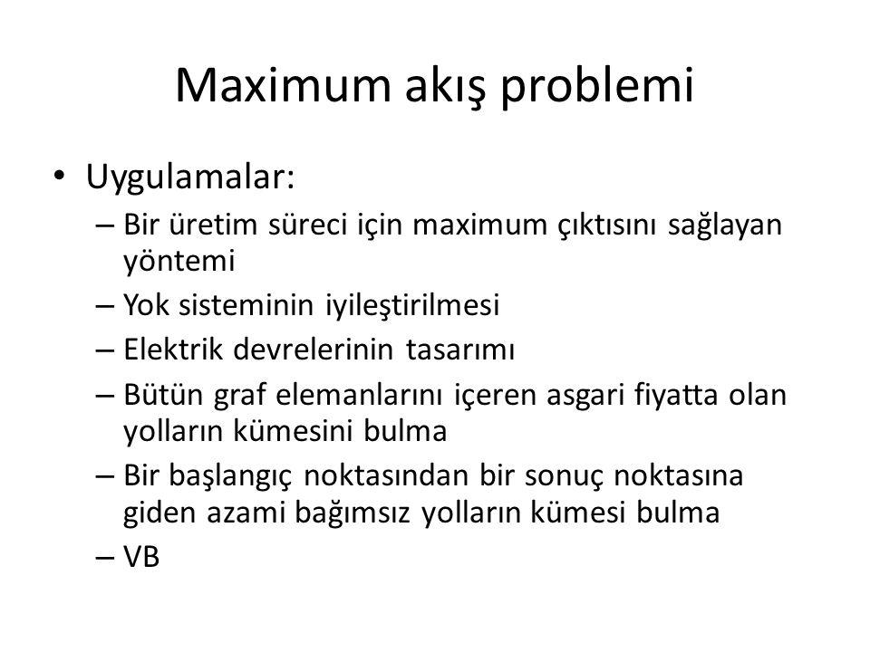 Maximum akış problemi Uygulamalar: – Bir üretim süreci için maximum çıktısını sağlayan yöntemi – Yok sisteminin iyileştirilmesi – Elektrik devrelerini