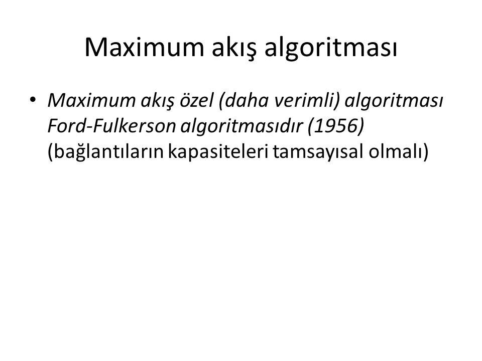 Maximum akış algoritması Maximum akış özel (daha verimli) algoritması Ford-Fulkerson algoritmasıdır (1956) (bağlantıların kapasiteleri tamsayısal olma