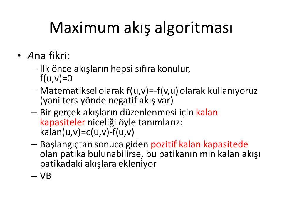 Maximum akış algoritması Ana fikri: – İlk önce akışların hepsi sıfıra konulur, f(u,v)=0 – Matematiksel olarak f(u,v)=-f(v,u) olarak kullanıyoruz (yani
