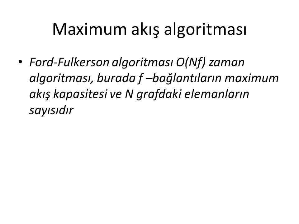 Maximum akış algoritması Ford-Fulkerson algoritması O(Nf) zaman algoritması, burada f –bağlantıların maximum akış kapasitesi ve N grafdaki elemanların