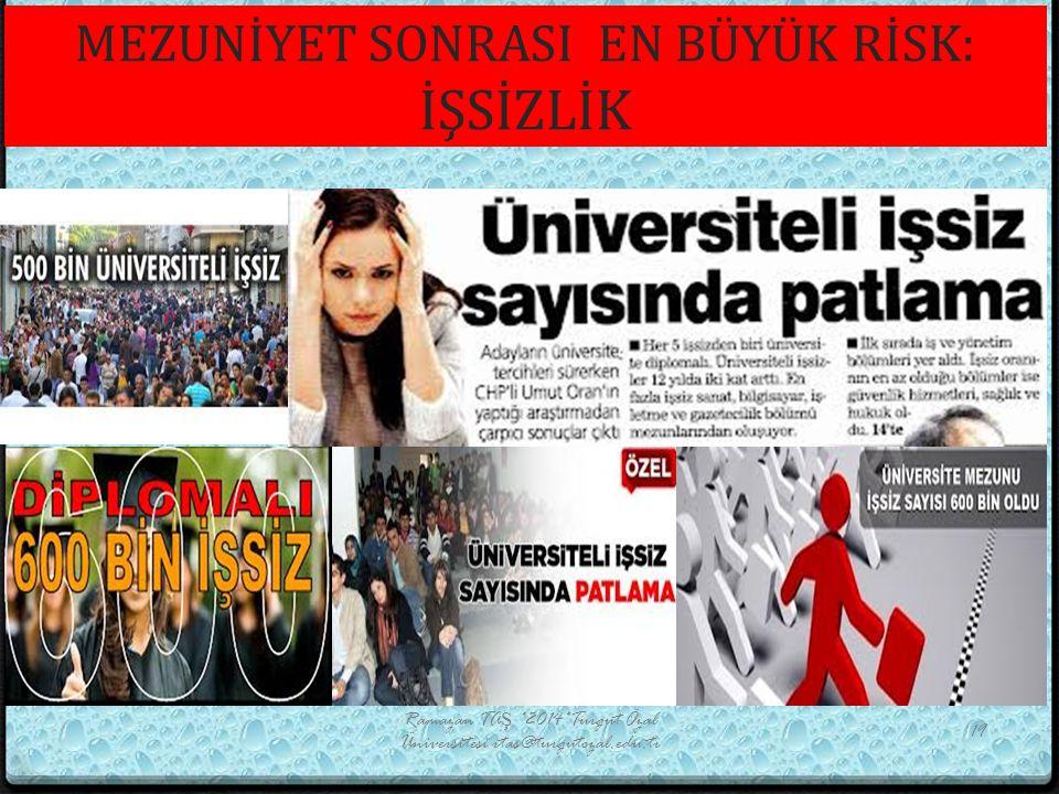 MEZUNİYET SONRASI EN BÜYÜK RİSK: İŞSİZLİK Ramazan TAŞ *2014*Turgut Özal Üniversitesi rtas@turgutozal.edu.tr 19