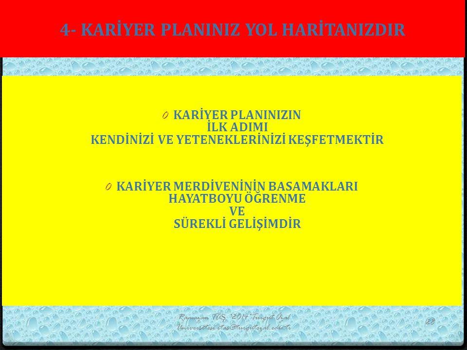 4- KARİYER PLANINIZ YOL HARİTANIZDIR Ramazan TAŞ *2014*Turgut Özal Üniversitesi rtas@turgutozal.edu.tr 28 0 KARİYER PLANINIZIN İLK ADIMI KENDİNİZİ VE