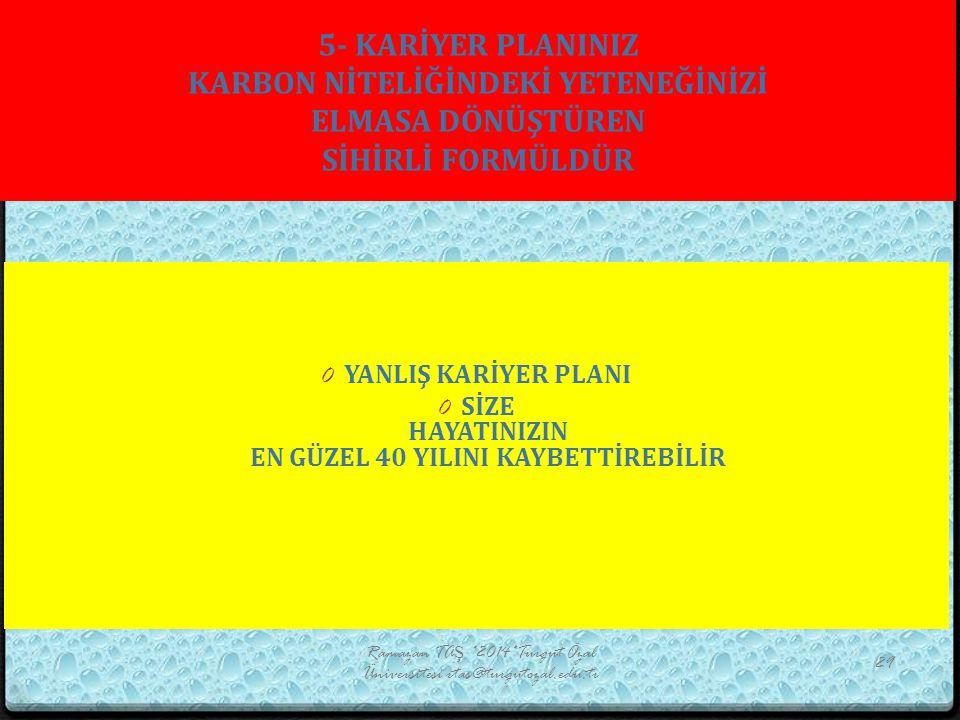 5- KARİYER PLANINIZ KARBON NİTELİĞİNDEKİ YETENEĞİNİZİ ELMASA DÖNÜŞTÜREN SİHİRLİ FORMÜLDÜR Ramazan TAŞ *2014*Turgut Özal Üniversitesi rtas@turgutozal.e