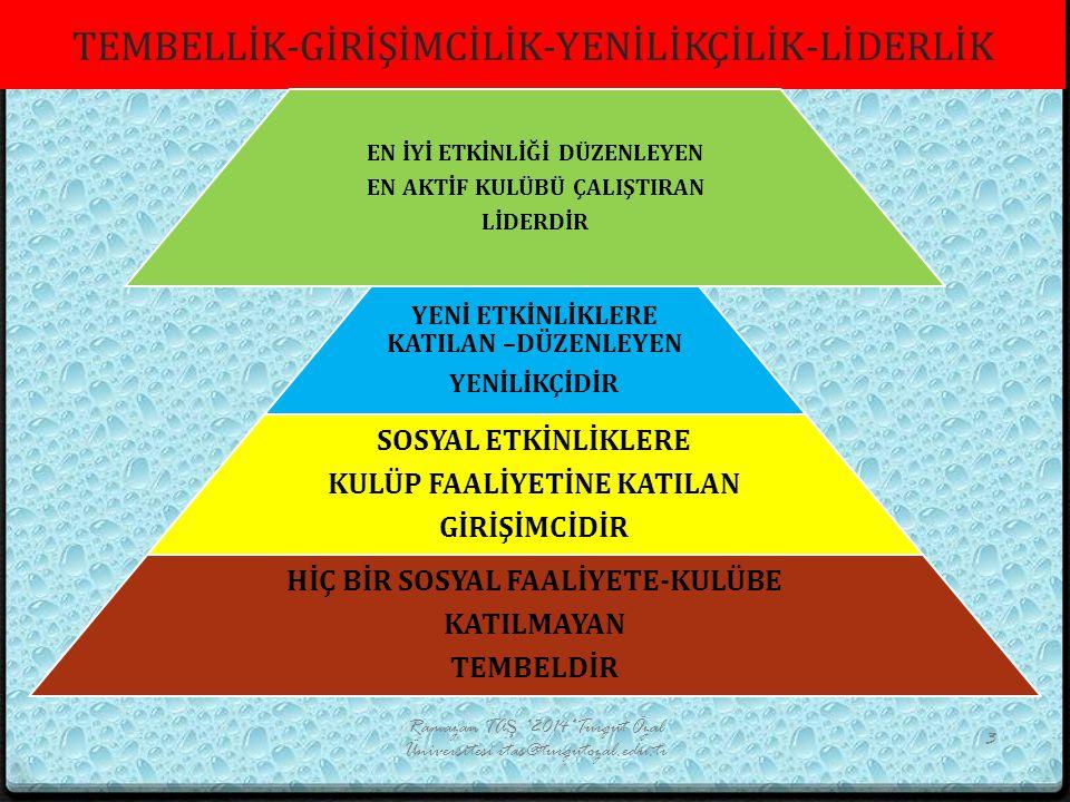 KARİYERİN ZİRVESİ EN İYİ ŞEF OLMA Ramazan TAŞ *2014*Turgut Özal Üniversitesi rtas@turgutozal.edu.tr 14