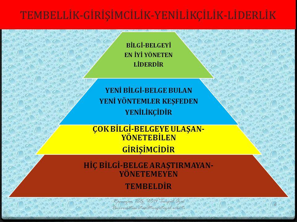 KAÇINCI NESİL ÜNİVERSİTEYİZ.ANCAK 4.