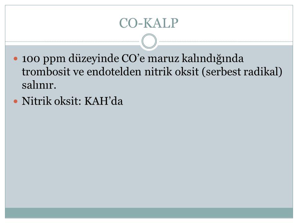 CO-KALP 100 ppm düzeyinde CO'e maruz kalındığında trombosit ve endotelden nitrik oksit (serbest radikal) salınır. Nitrik oksit: KAH'da