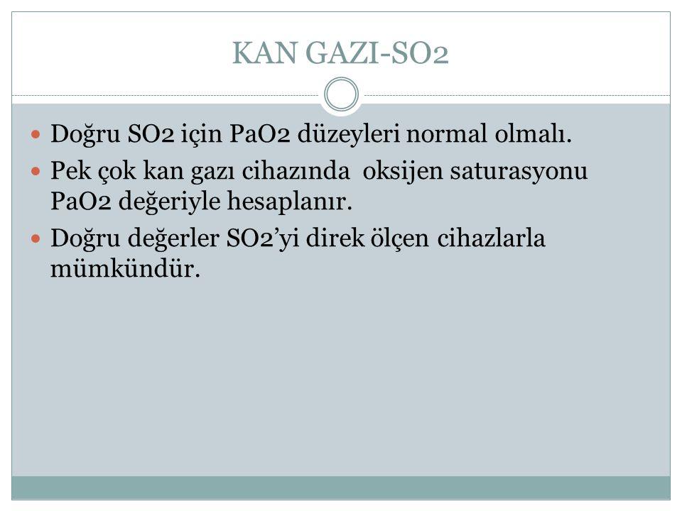 KAN GAZI-SO2 Doğru SO2 için PaO2 düzeyleri normal olmalı. Pek çok kan gazı cihazında oksijen saturasyonu PaO2 değeriyle hesaplanır. Doğru değerler SO2