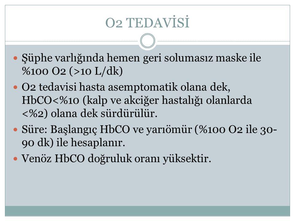 O2 TEDAVİSİ Şüphe varlığında hemen geri solumasız maske ile %100 O2 (>10 L/dk) O2 tedavisi hasta asemptomatik olana dek, HbCO<%10 (kalp ve akciğer hastalığı olanlarda <%2) olana dek sürdürülür.