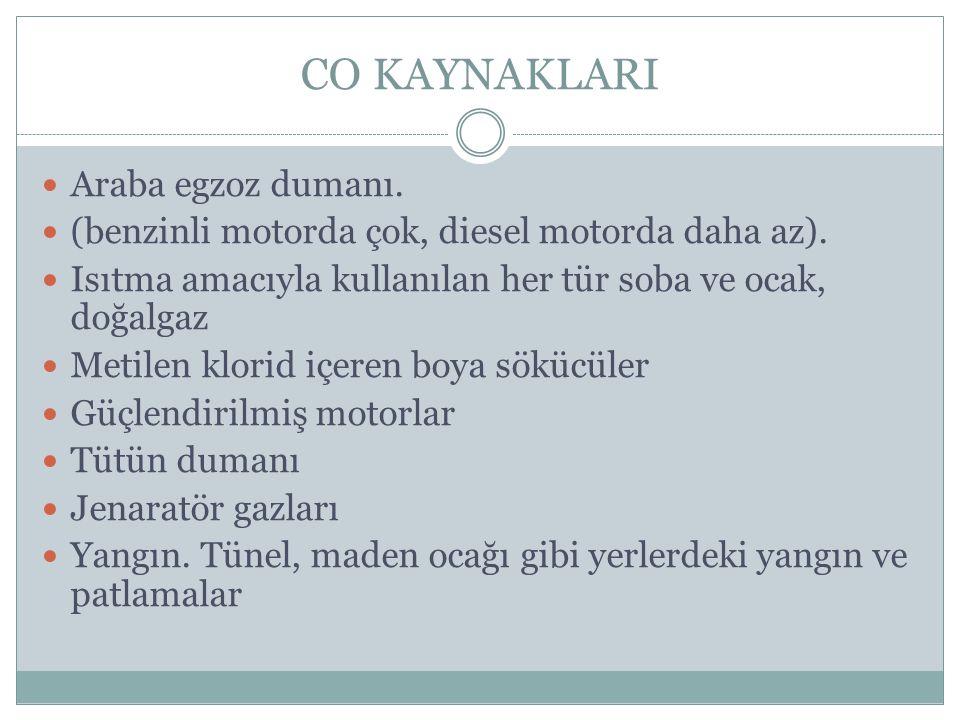CO KAYNAKLARI Araba egzoz dumanı. (benzinli motorda çok, diesel motorda daha az). Isıtma amacıyla kullanılan her tür soba ve ocak, doğalgaz Metilen kl