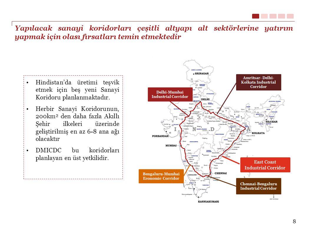 DMIC, Japon Hükümetiyle işbirliğinin ve ortaklığın amiral projesi olarak geliştirildi ve yatırımcılar için birçok fırsat sunmaktadır Hindistan Hükümeti, belkemiği olan 1483 km uzunluğundaki, yüksek kapasiteli Tahsisli Demiryolu Nakliye Koridoru (DFC) ndan yararlanan küresel bir üretim ve yatırım noktası olan DMIC yi geliştirmektedir.