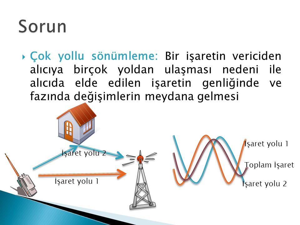  Çok yollu sönümleme: Bir işaretin vericiden alıcıya birçok yoldan ulaşması nedeni ile alıcıda elde edilen işaretin genliğinde ve fazında değişimleri