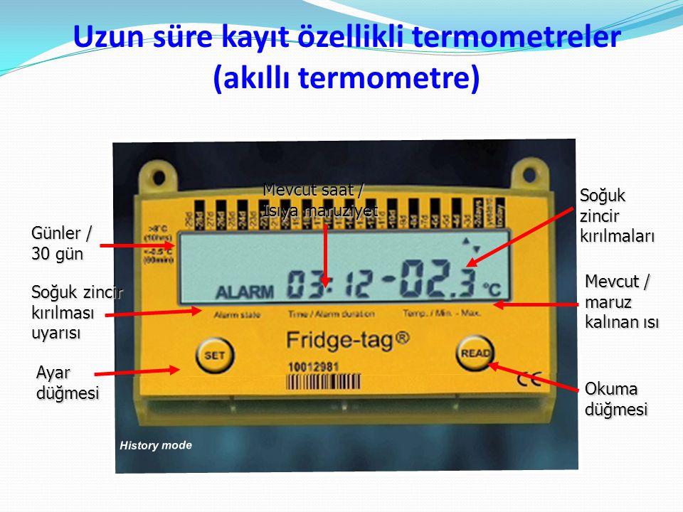 Uzun süre kayıt özellikli termometreler (akıllı termometre) History mode Mevcut / maruz kalınan ısı Okuma düğmesi Mevcut saat / Isıya maruziyet Soğuk